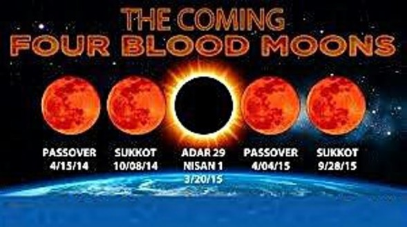 Eye-opening Information On The Coming 4 Blood Moons: A Divine Sign For Israel?