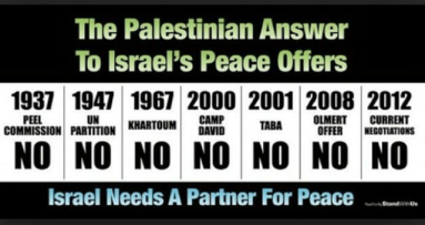 Israel PA 2