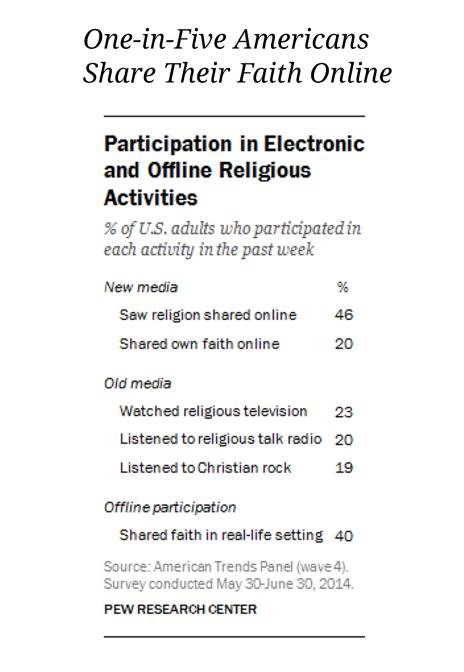 Online Evangelism 3